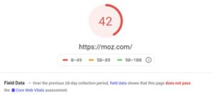 Moz Core Web Vitals
